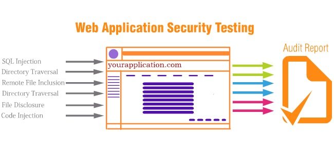 Web Application Security Audit