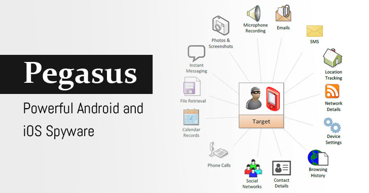 The most dangerous mobile spyware, Pegasus that has infected 45 countries