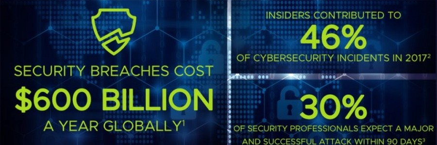 Higher penalties if companies don't report cyber security breaches